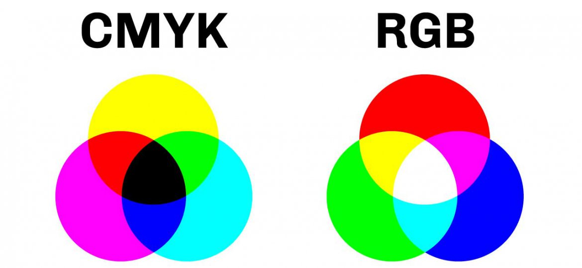 What Is Cmyk Color Plum Grove Inc